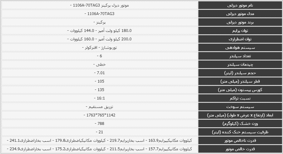 موتور دیزل پرکینز 1106A-70TAG3 | سبا دیزل |